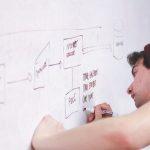 Redesign HR