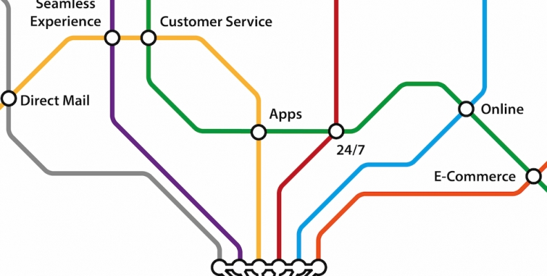 Omni Channel.  It's what Customers….. and Employees want!