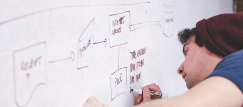 Designing an HR Service
